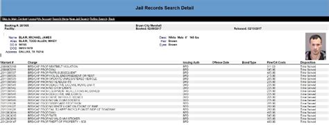 Brazos County Arrest Records One Day In For 19 Offenses Two Years For Assaulting A Bryan Officer 90