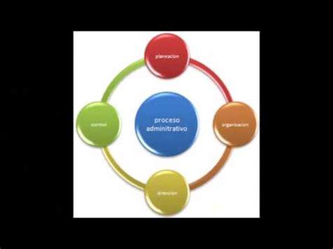 organización formal e informal youtube