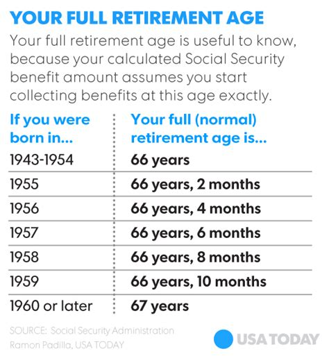 up your retirement a guide to make your financial dreams a reality books your 2016 guide to social security benefits