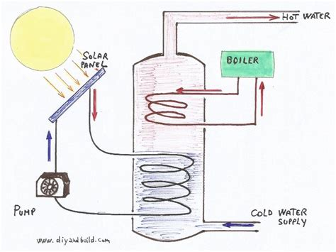 reemplazo transistor c2383 what is the difference photodiode and solar cell 28 images apa perbedaan antara