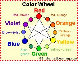 black and white make what color color wheel and color mixing