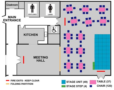 Layout Of An Event | exle layout