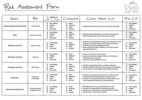 100 venue risk assessment template risk assessment