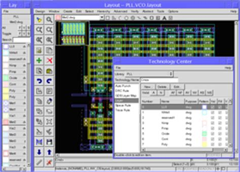 ic layout editor software physical design tools ic layout software