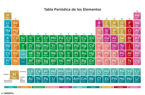 printable periodic table of elements in spanish periodic table of elements spanish