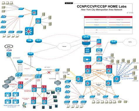 network architecture diagrams network diagrams highly by it pros page 4