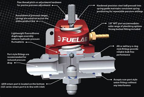 Plumbing Regs by Fuelab Fpr Fuel Pressure Regulator Fpr For Efi Fuel