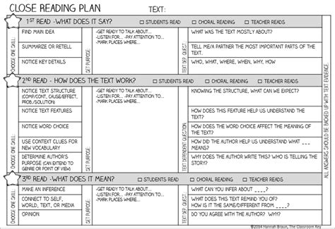 read the plan classroom freebies too close reading plan page
