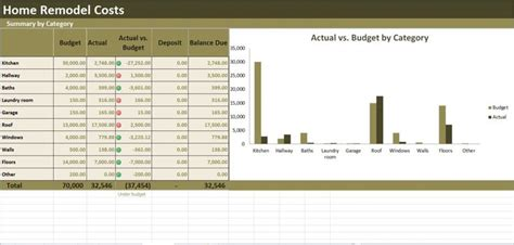25 best ideas about home budget spreadsheet on