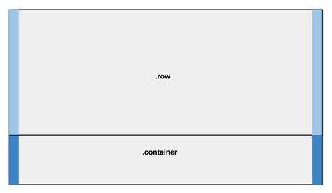 bootstrap layout row responsive web design tips from bootstrap s css sitepoint