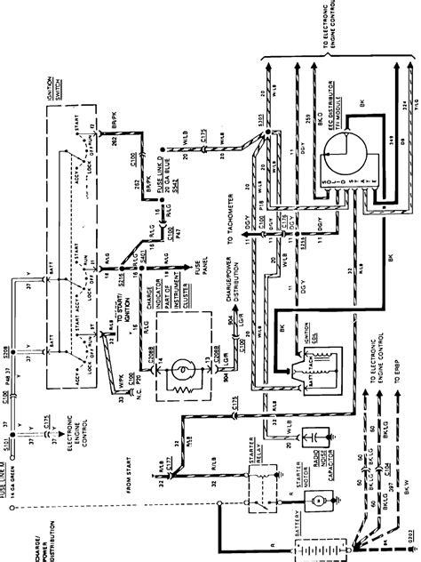 wiring schematic wiring diagram schema