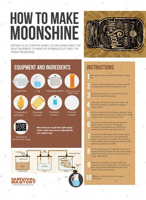 how to make alcohol 3 easy to follow recipes