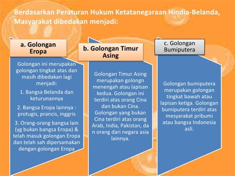 Masyarakat Indonesia stratifikasi masyarakat indonesia