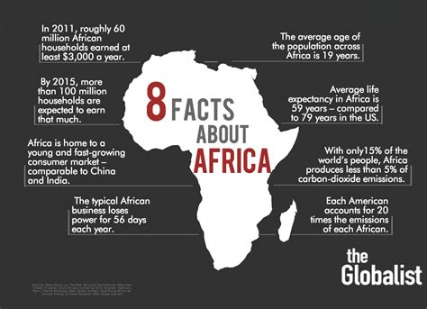 8 Facts On by 8 Key Facts About Africa The Globalist