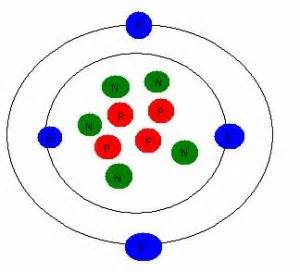 Beryllium Proton Number How Do I Make A Model Of Beryllium Askipedia