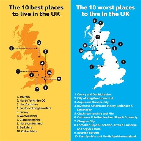 10 Worst Places To Live In America by Best And Worst Places To Live In The Uk Revealed Propwealth