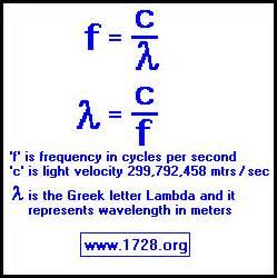 frequency wavelength calculator