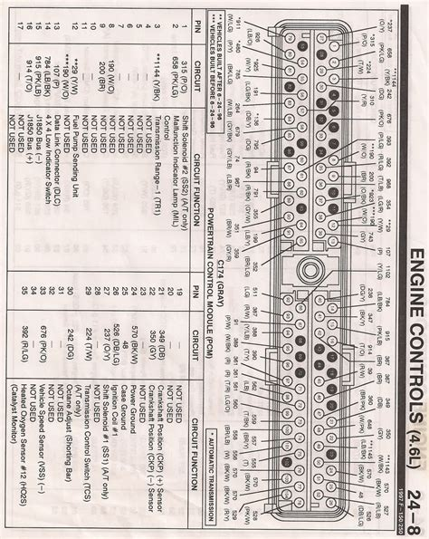 1999 ford f 150 pcm wiring diagram new wiring diagram 2018
