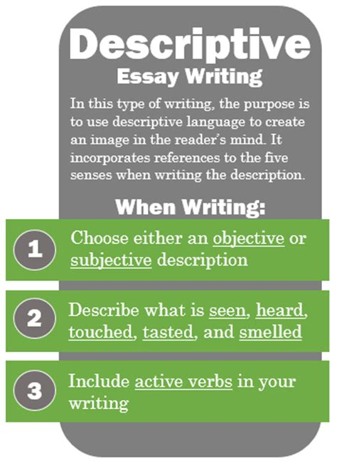 Descriptive Essay Ideas by Writing Assignments Fys 1fs D Peace Violence Protest Libguides At Manchester