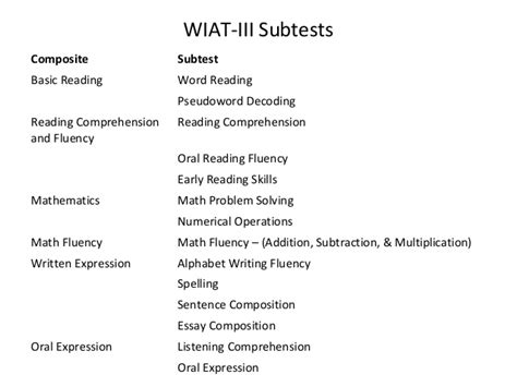 Wiat Scoring Essay by Scoring Wiat Iii Essay Composition Frudgereport888 Web Fc2