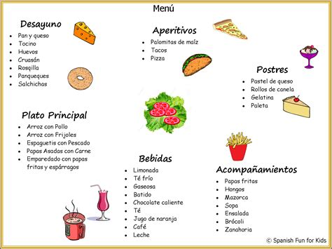 spanish menu exles www imgkid com the image kid has it