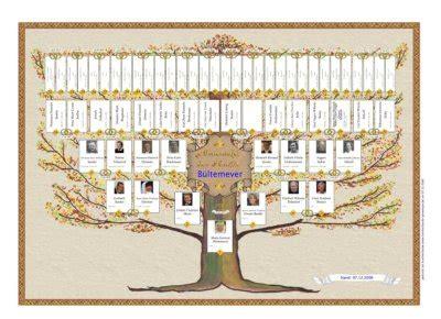 printable family tree program free printable family history chart family tree software