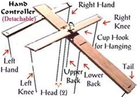 marionette layout view tutorial diy marionettes and puppet theater kids craft c on