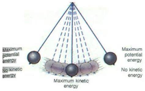 a swinging pendulum 2014 year of the pendulum delaware right moving