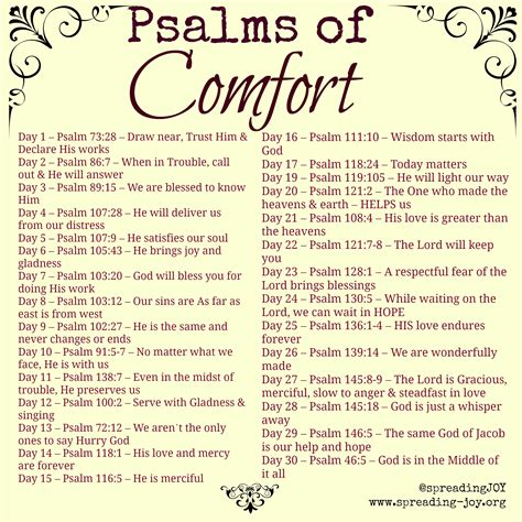 Psalms Of Comfort