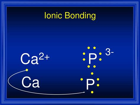 ionic bonding chapter ppt video ions and ionic compounds ppt best free home design