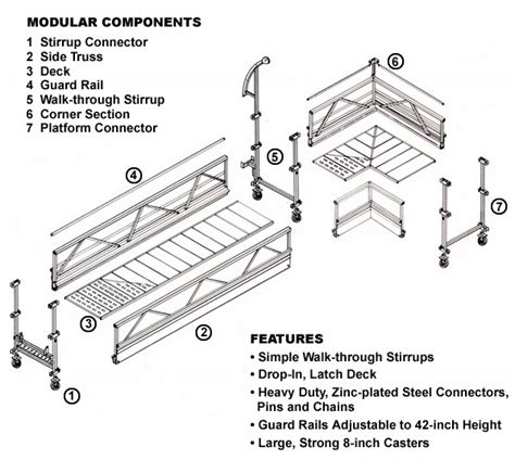swing staging inc scaffolding inc swing stage scaffolding swing stage