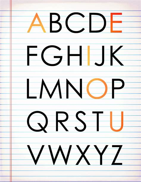 Lettering Tips For Creation Of 41 best photoshop texting lettering tips images on