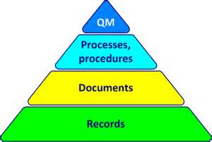 free demo online training iso 9001 quality management system