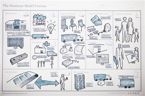 9 Best Creatives Business Models Canvas Images On Pinterest Tool Box Boxes And Design Thinking Coworking Space Business Model Template