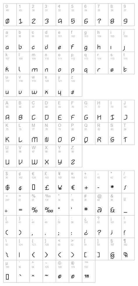 html layout bold angol sharp bold font download best ttf fonts for free