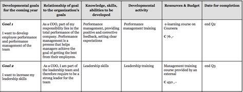 individual development plan template top personal development plans