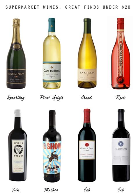 7 Great Wines 20 by Supermarket Wines Great Finds 20 Erika Brechtel