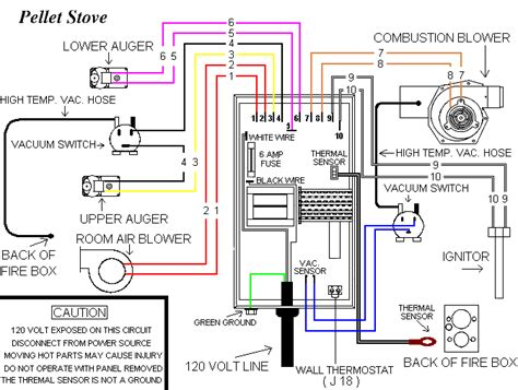 stove switch wiring diagrams wiring diagram manual