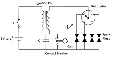 schematic diagram of the conventional ignition system