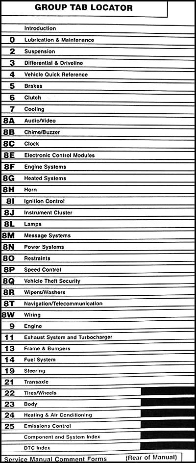 dodge avenger wiring diagram get free image about