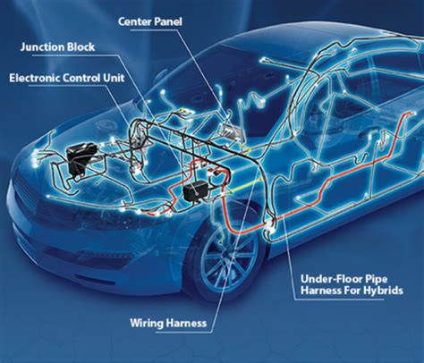 electric vehicle wiring harness wiring diagrams
