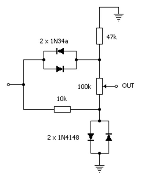 diode overdrive amz saturation controls and diode clipping