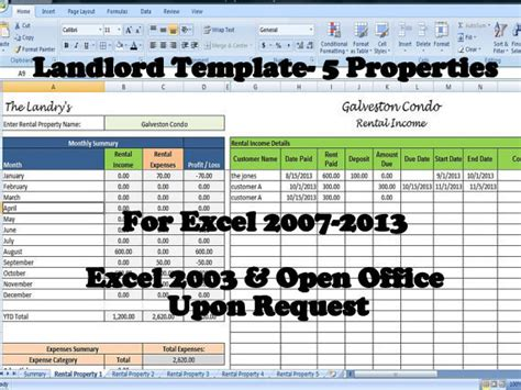 Landlord Rental Income And Expenses Tracking Spreadsheet 5 25 Properties Rental Property Spreadsheet Template Excel