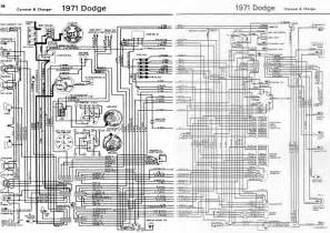 dodge coronet and charger 1971 complete wiring diagram