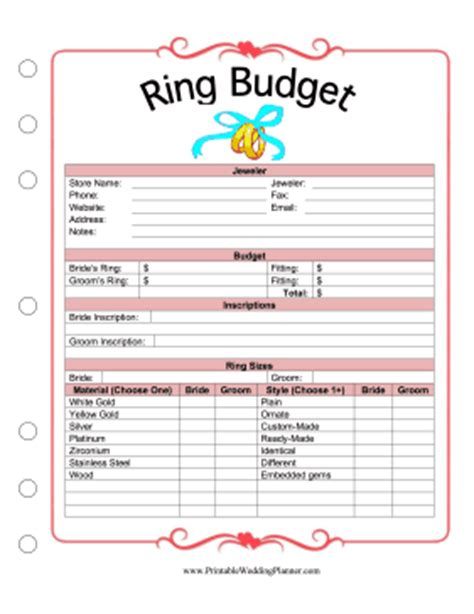Wedding Budget Responsibilities by Ring Budget