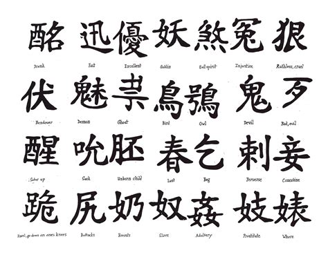chinese letters tattoo designs kanji tattoos