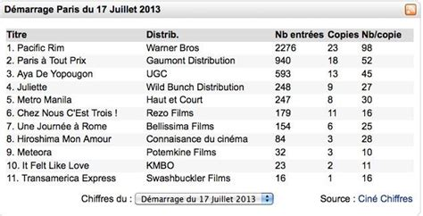 Topi Box Office topic box office autres messages cin 233 ma page 256