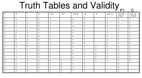 Logic Tables by Make A Form Cancel Button Web Development