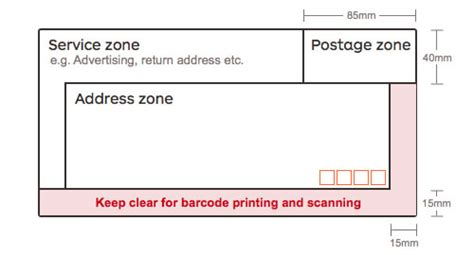 layout address meaning addressing guidelines australia post