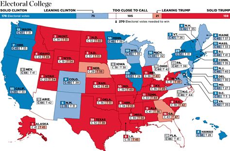 2016 swing states in the end it comes down to the battleground states the